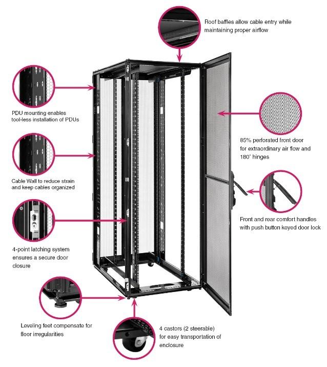 SimplicITy Rack