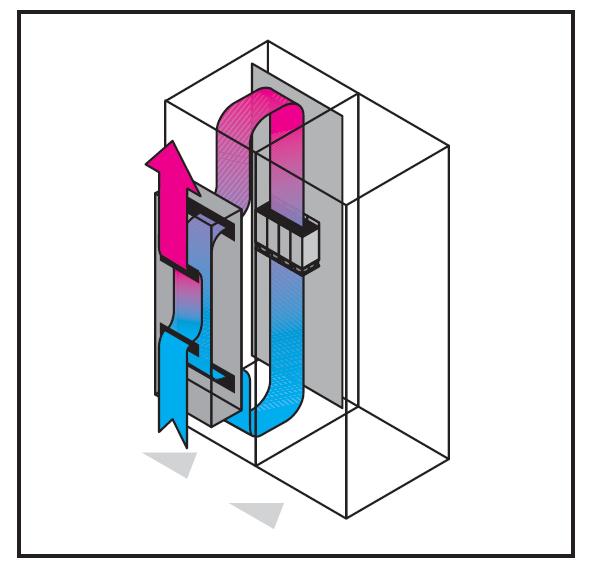 Air intake design for cooling enclosures